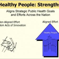 HealthyPeople