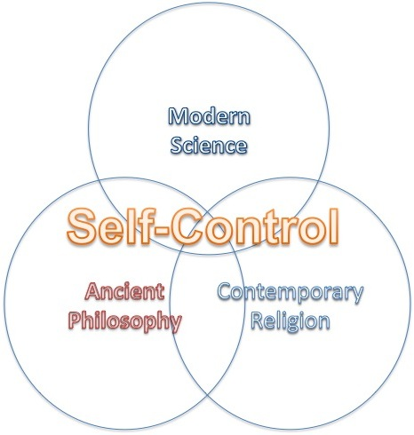 the self in eastern philosophy The importance of philosophy in human life  western philosophy generally developed independently of eastern philosophy  (supposedly self-evident truths).